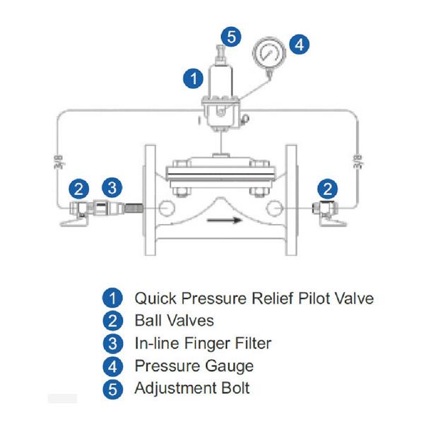 Bản vẽ kỹ thuật van an toàn TAYFUR nhập khẩu chính hãng từ Thổ Nhĩ Kì