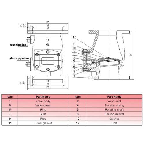 Bản vẽ kỹ thuật van báo cháy ARV nhập khẩu nguyên chiếc từ Malaysia